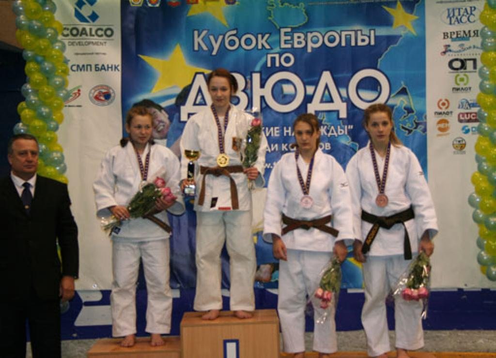 Results European Cup in Mudania and Tver