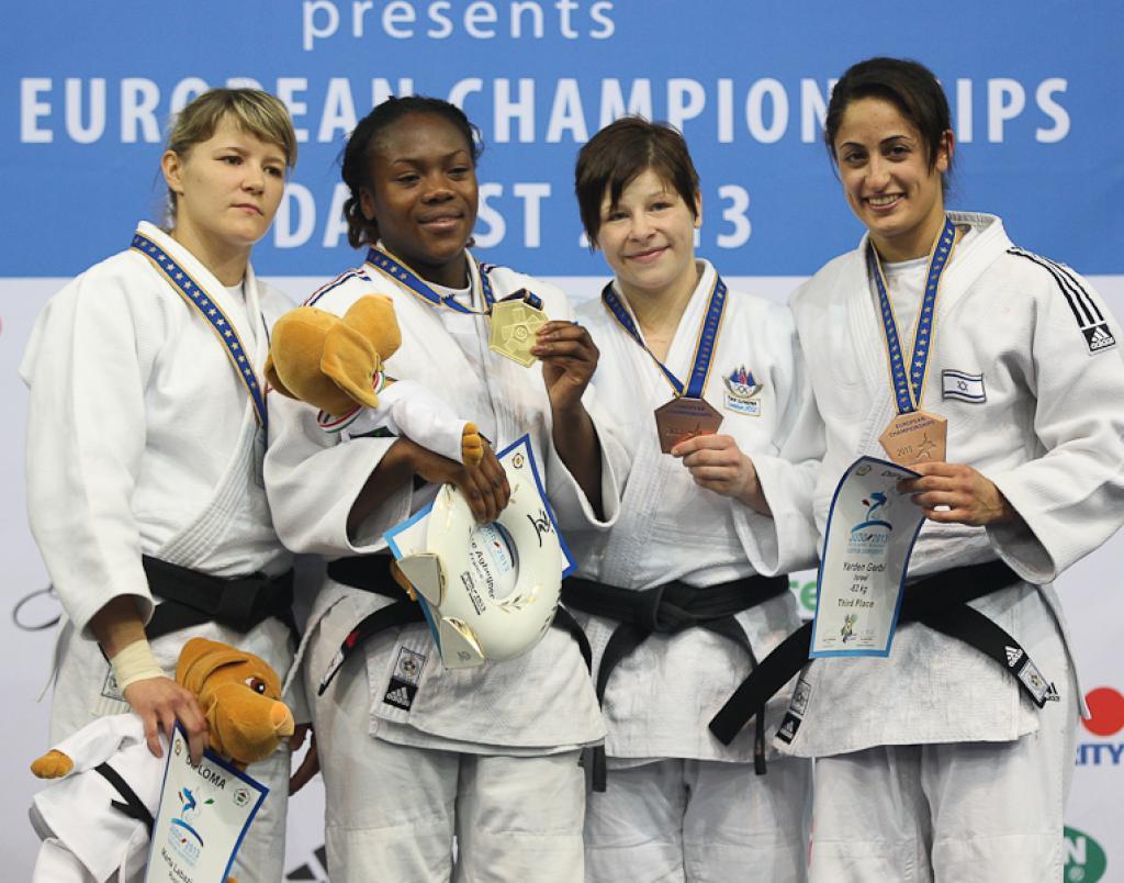 Preview European Championships U63kg women Montpellier