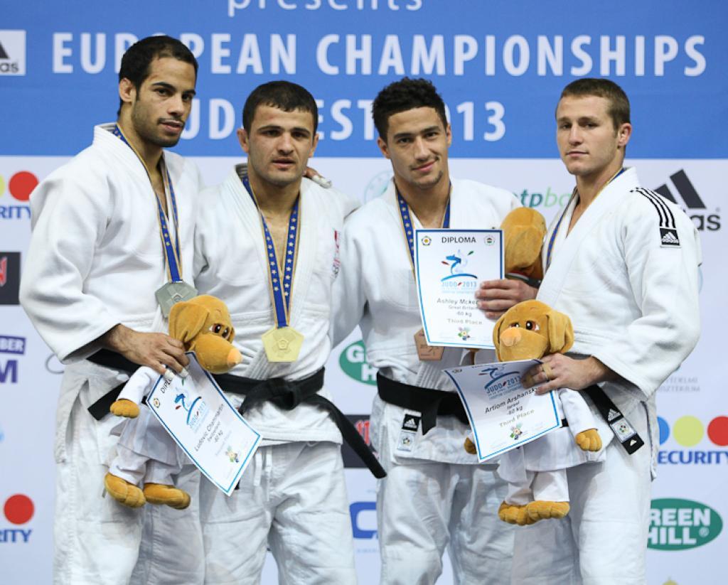 Preview European Championships U60kg Montpellier